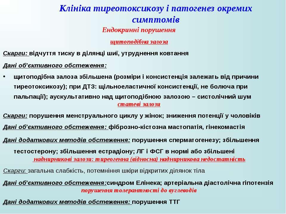 Клініка тиреотоксикозу і патогенез окремих симптомів Ендокринні порушення щит...