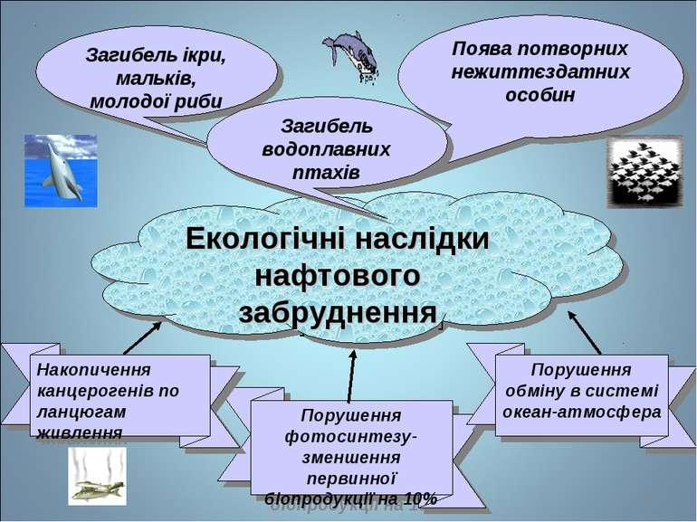 * Загибель ікри, мальків, молодої риби Екологічні наслідки нафтового забрудне...