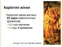 Каріотип жінки Каріотип жінки містить 23 пари гомологічних хромосом: 22 пари ...