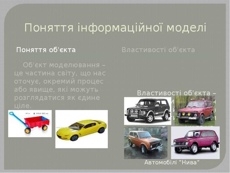 Поняття інформаційної моделі Поняття об'єкта Властивості об'єкта Об'єкт модел...