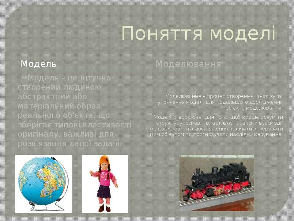 Поняття моделі Модель Моделювання Модель – це штучно створений людиною абстра...