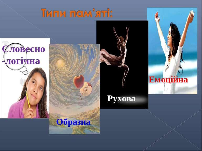 Рухова Емоційна Образна Словесно -логічна
