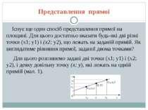 Представлення прямої Існує ще один спосіб представлення прямої на площині. Дл...