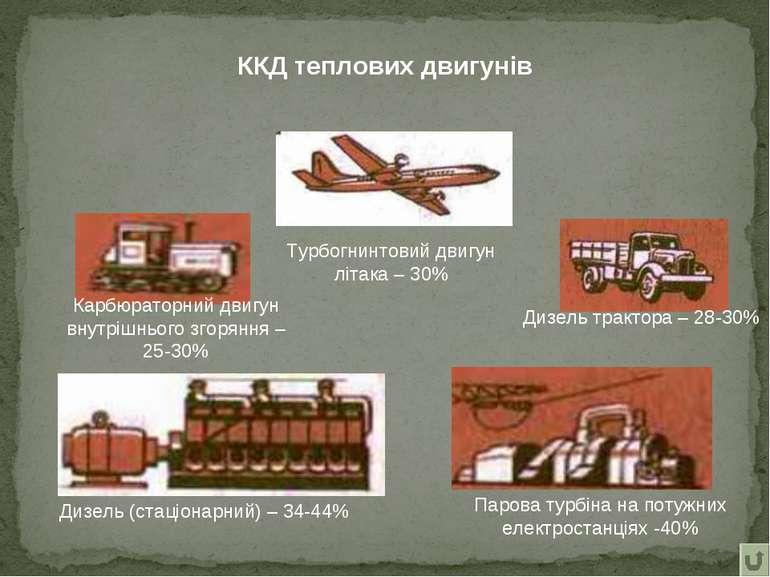 ККД теплових двигунів