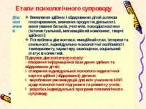 Етапи психологічного супроводу Діагностичний Виявлення здібних і обдарованих ...