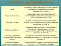 Вакцинація – найефективніший засіб профілактики грипу Діти Вакцинація дітей е...