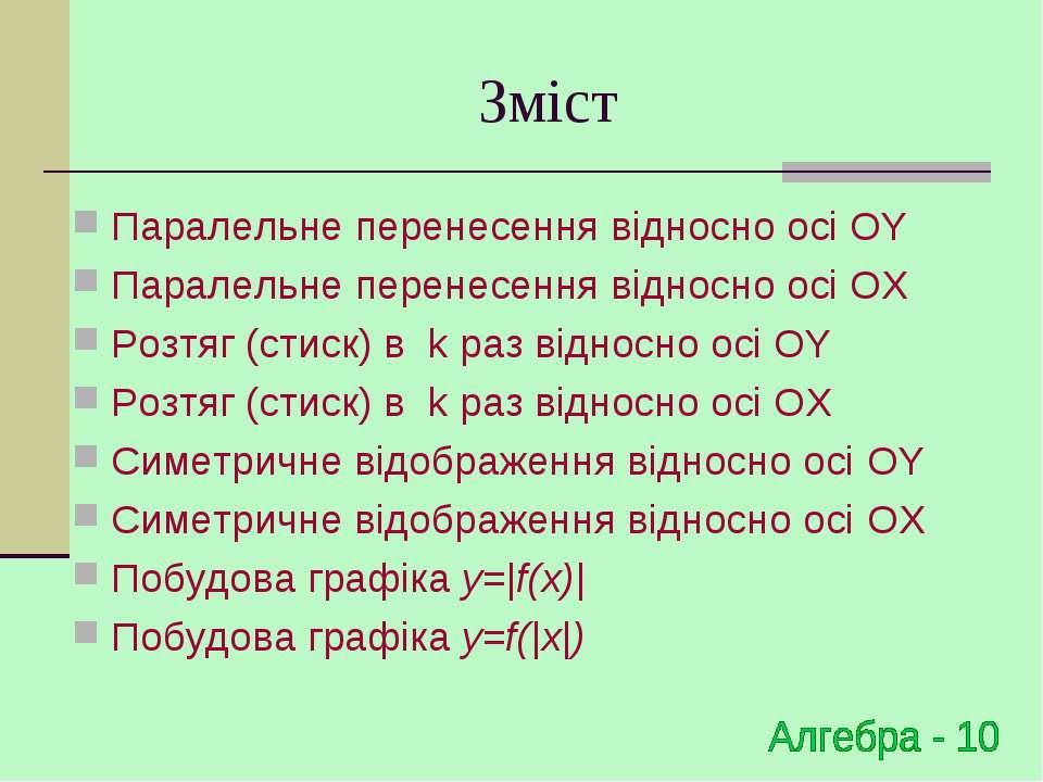 Зміст Паралельне перенесення відносно осі OY Паралельне перенесення відносно ...