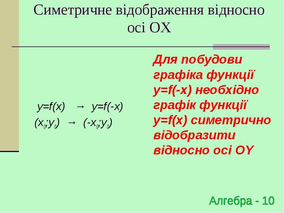 Симетричне відображення відносно осі OX y=f(x) → y=f(-x) (x0;y0) → (-x0;y0) Д...