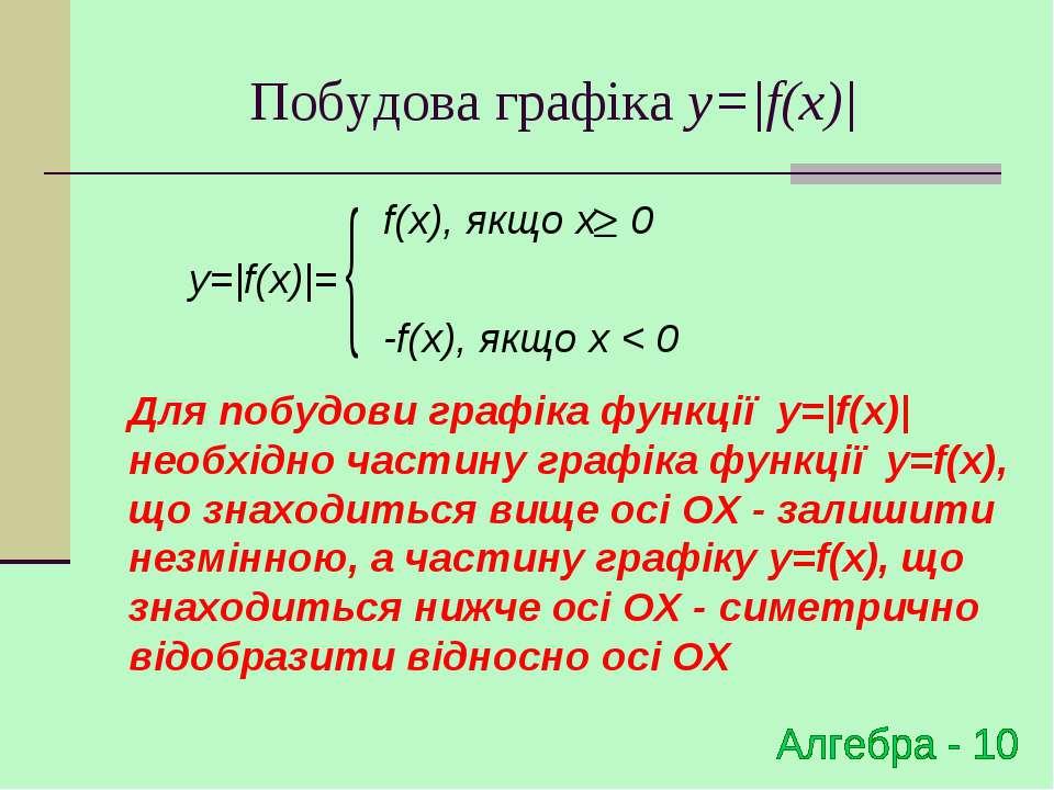Побудова графіка y=|f(x)| Для побудови графіка функції y=|f(x)| необхідно час...