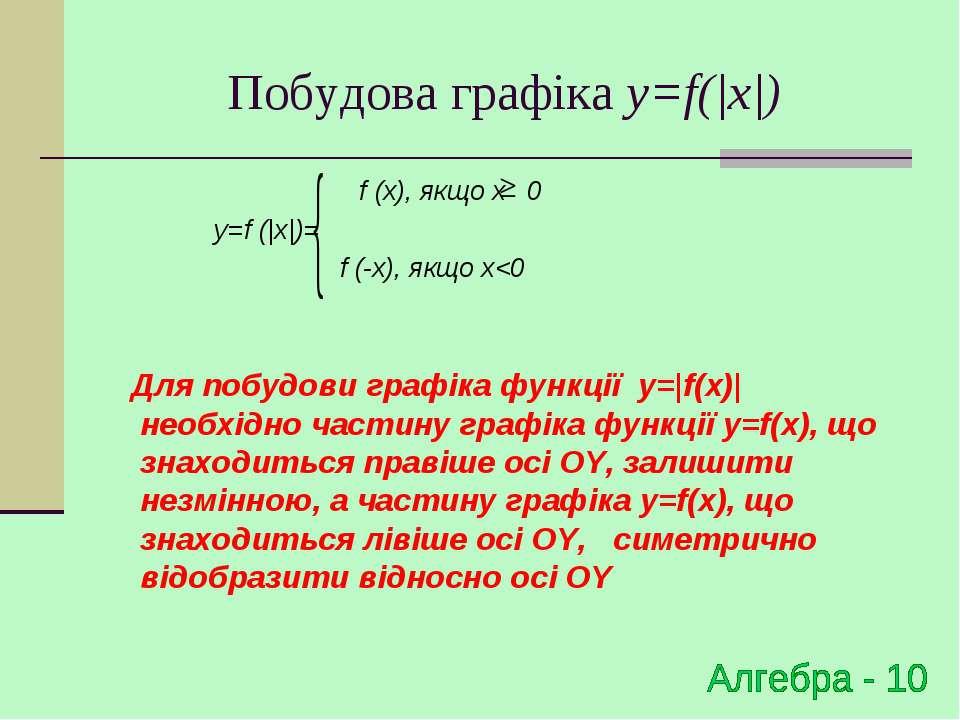 Побудова графіка y=f(|x|) f (x), якщо х 0 y=f (|x|)= f (-x), якщо х