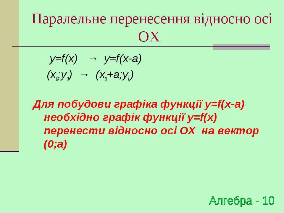 Паралельне перенесення відносно осі ОХ y=f(x) → y=f(x-a) (x0;y0) → (x0+a;y0) ...
