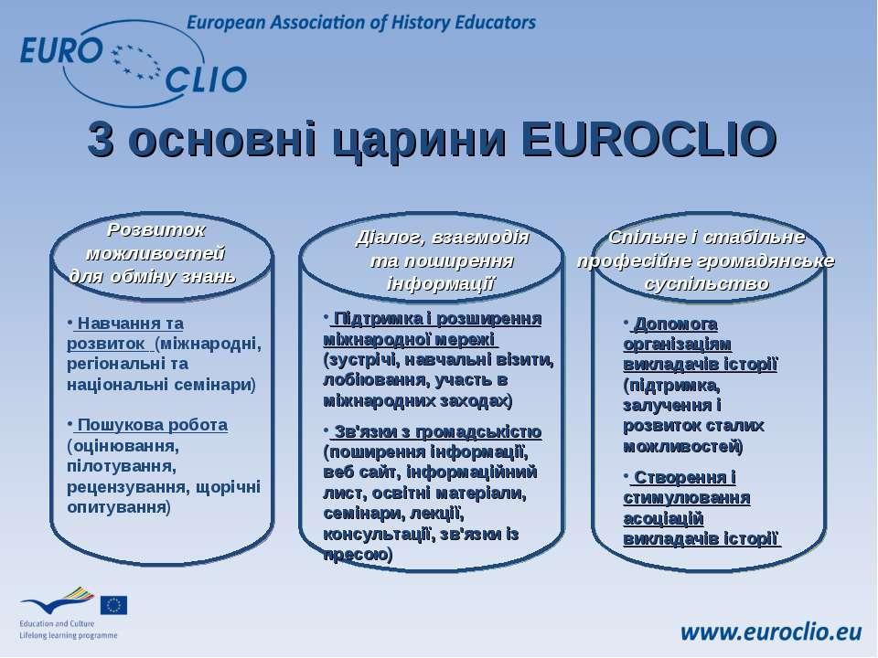 3 основні царини EUROCLIO Розвиток можливостей для обміну знань Діалог, взаєм...