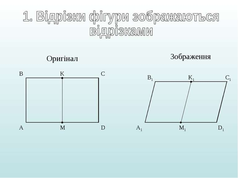 Оригінал Зображення K M A B C D B1 A1 D1 C1 K1 M1