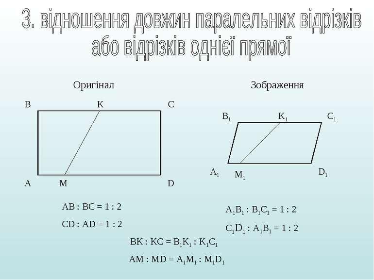 C B D A C1 B1 D1 A1 Оригінал Зображення AB : BC = 1 : 2 A1B1 : B1C1 = 1 : 2 C...