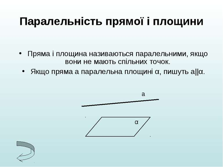 Паралельність прямої і площини Пряма і площина називаються паралельними, якщо...