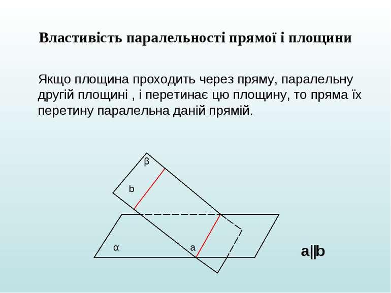 Властивість паралельності прямої і площини Якщо площина проходить через пряму...