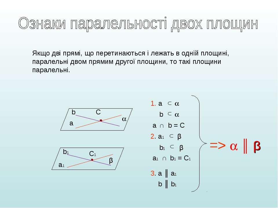 Якщо дві прямі, що перетинаються і лежать в одній площині, паралельні двом пр...