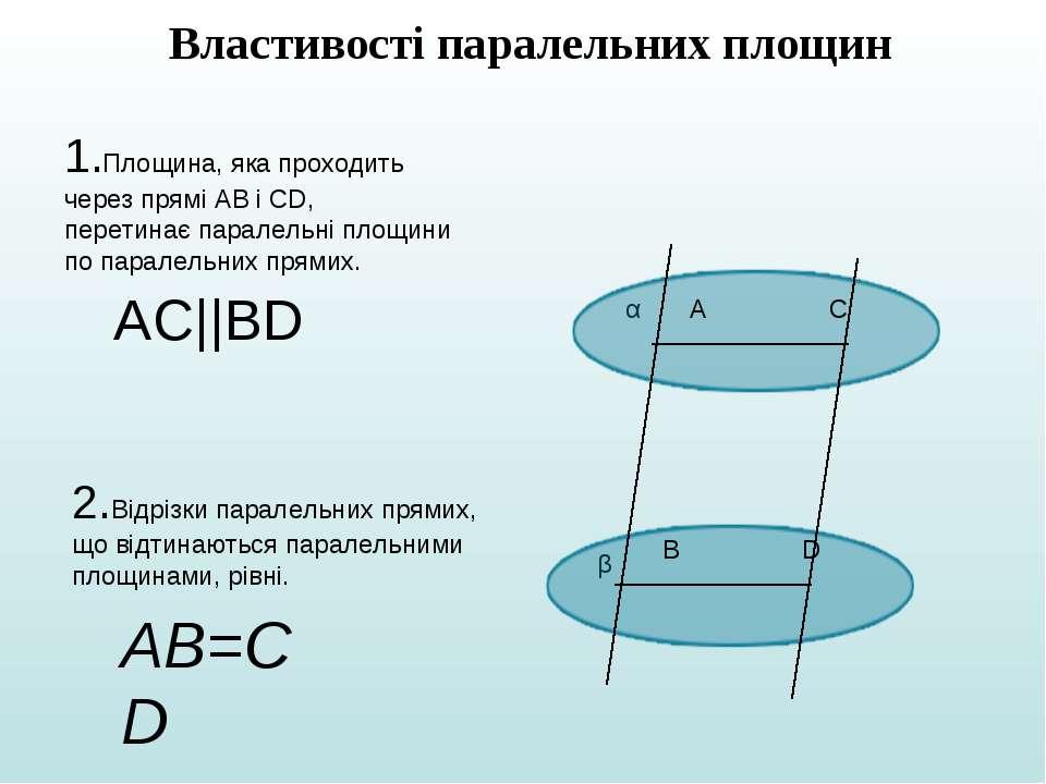 AB=CD Властивості паралельних площин 2.Відрізки паралельних прямих, що відтин...