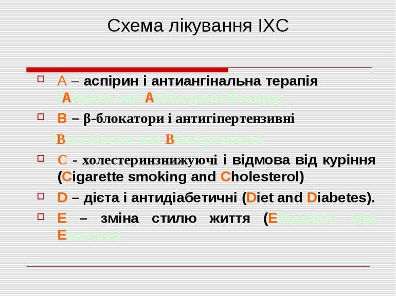 Схема лікування ІХС А – аспірин і антиангінальна терапія (Aspirin and Antiang...
