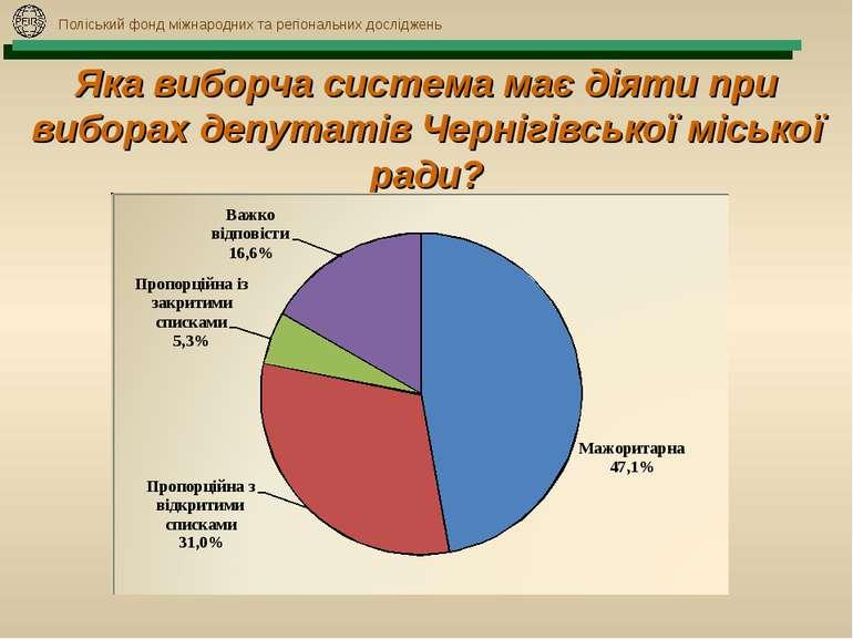 Поліський фонд міжнародних та регіональних досліджень Яка виборча система має...