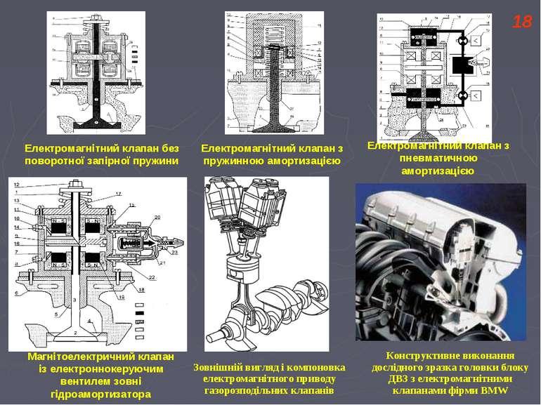 Електромагнітний клапан з пневматичною амортизацією Магнітоелектричний клапан...