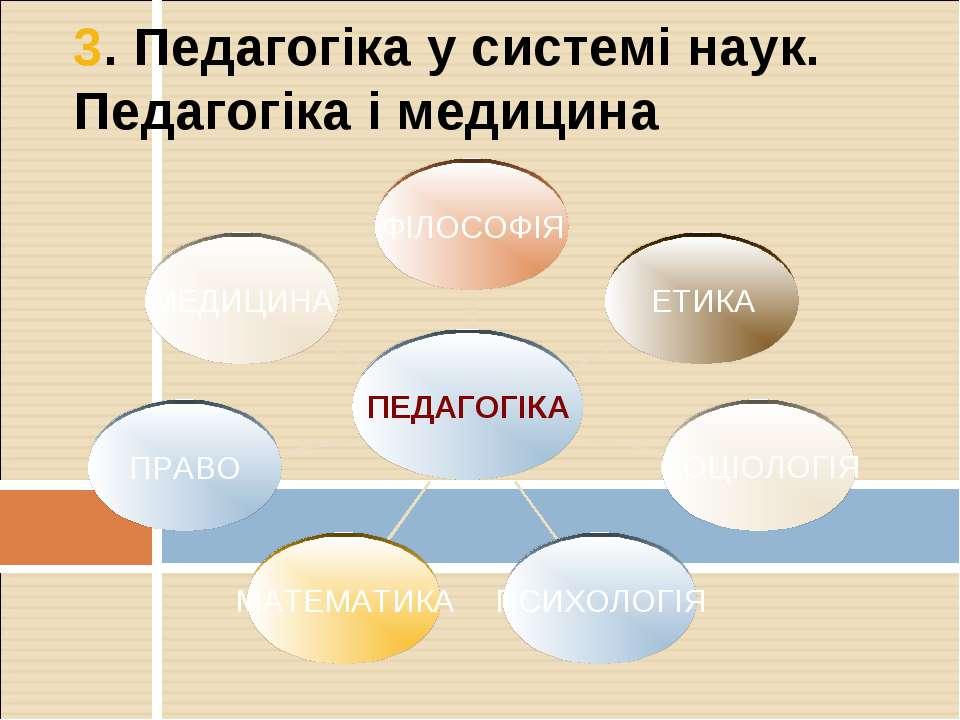 3. Педагогіка у системі наук. Педагогіка і медицина