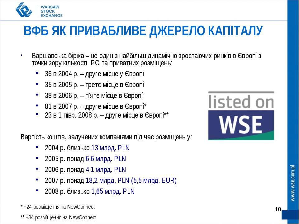 * ВФБ ЯК ПРИВАБЛИВЕ ДЖЕРЕЛО КАПІТАЛУ Варшавська біржа – це один з найбільш ди...