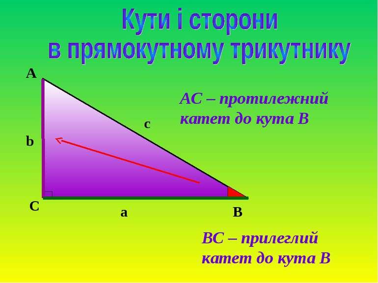 АС – протилежний катет до кута В ВС – прилеглий катет до кута В