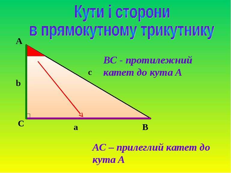 ВС - протилежний катет до кута А АС – прилеглий катет до кута А