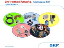 October 30, 2007 © SKF Group Slide * SKF Platform Offering / Платформи SKF пр...