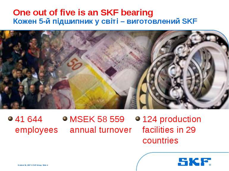 October 30, 2007 © SKF Group Slide * One out of five is an SKF bearing Кожен ...