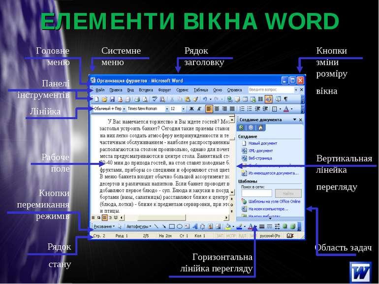 ЕЛЕМЕНТИ ВІКНА WORD Рядок стану Горизонтальна лінійка перегляду Рабоче поле Г...