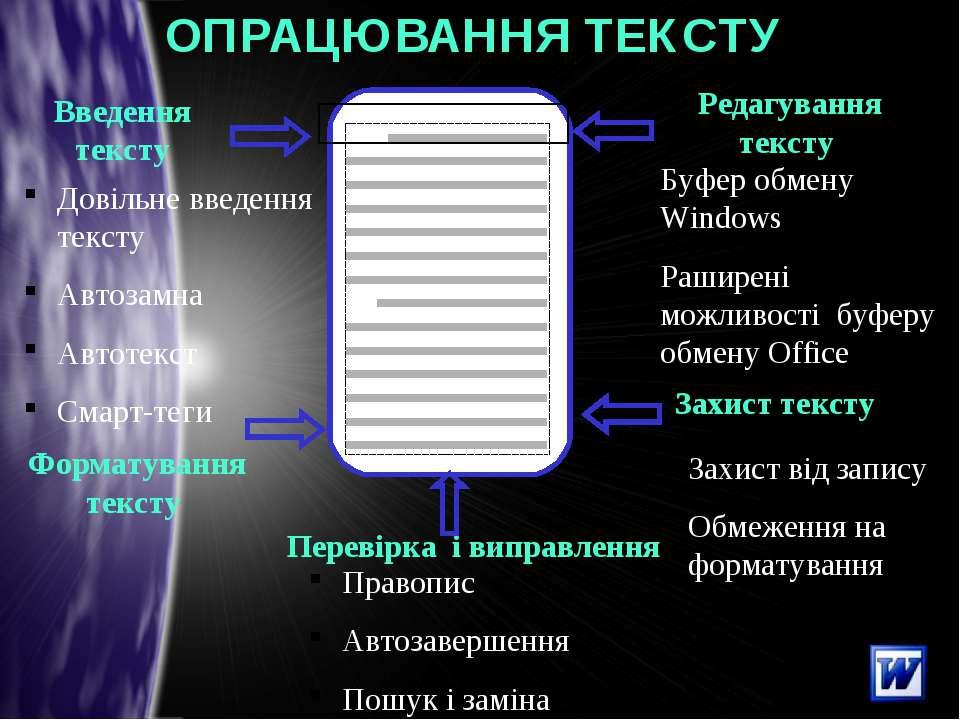 ОПРАЦЮВАННЯ ТЕКСТУ Редагування тексту Введення тексту Перевірка і виправлення...