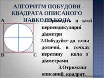 1.Проведіть в колі перпендикулярні діаметри 2.Побудуйте до кола дотичні, в то...