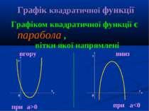 Графік квадратичної функції Графіком квадратичної функції є парабола , вітки ...