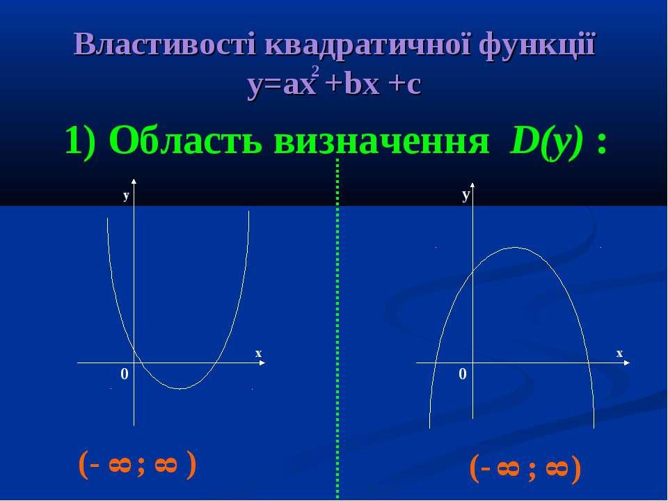 Властивості квадратичної функції у=ах +bx +c 1) Область визначення D(y) : y y...