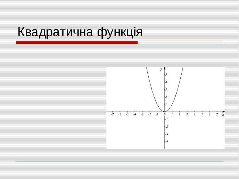 Квадратична функція