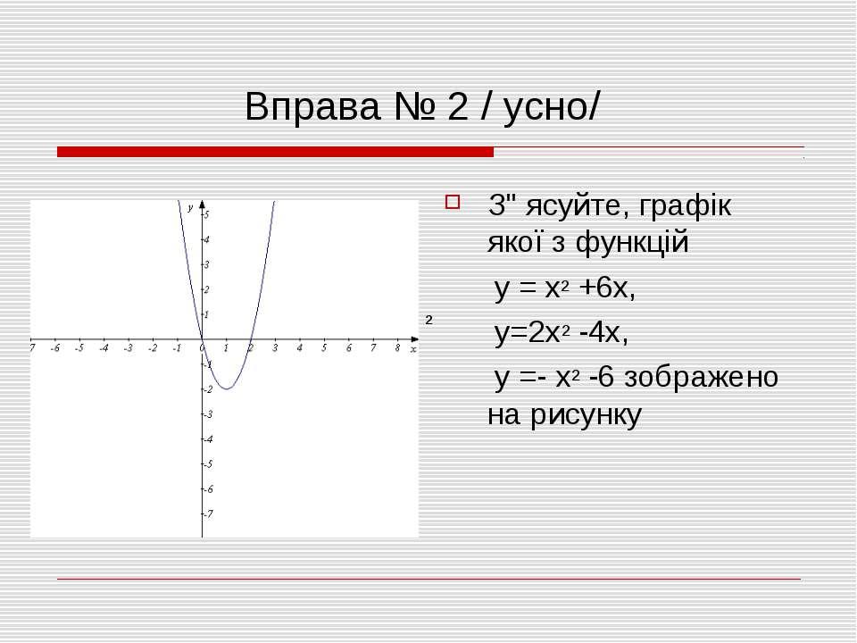 """Вправа № 2 / усно/ З"""" ясуйте, графік якої з функцій у = х² +6х, у=2х² -4х, у ..."""