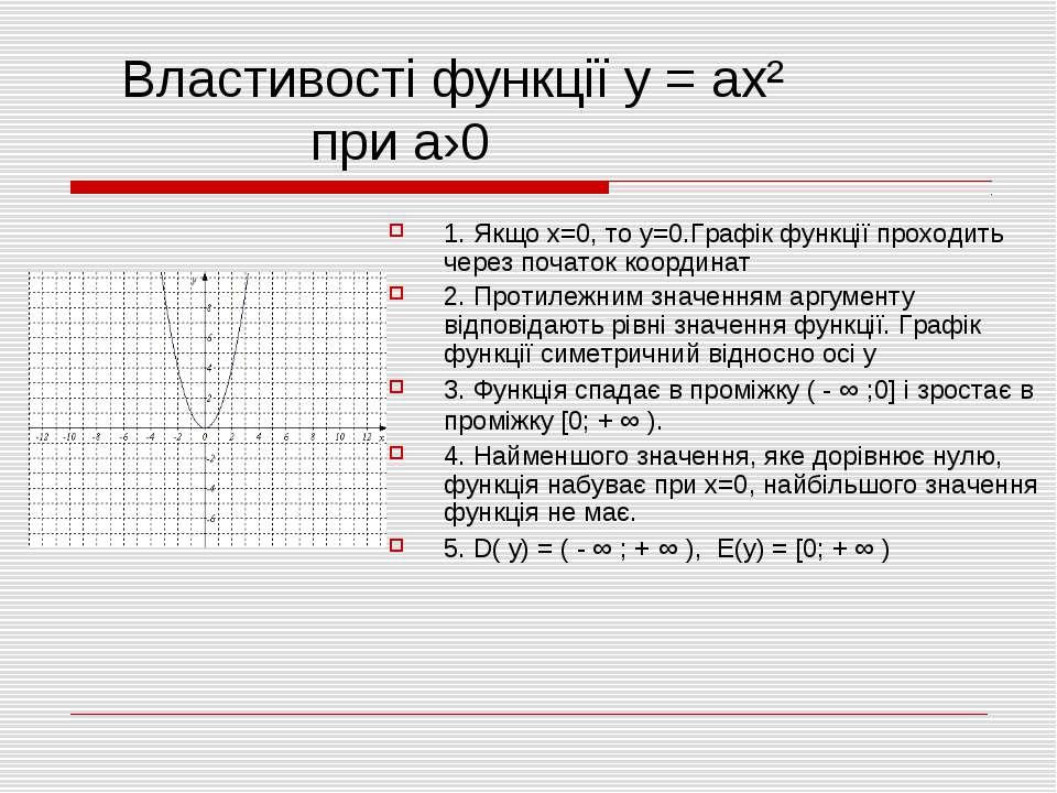 Властивості функції у = ах² при а›0 1. Якщо х=0, то у=0.Графік функції проход...