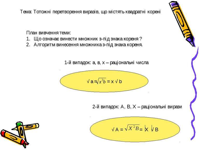 Тема: Тотожні перетворення виразів, що містять квадратні корені План вивчення...