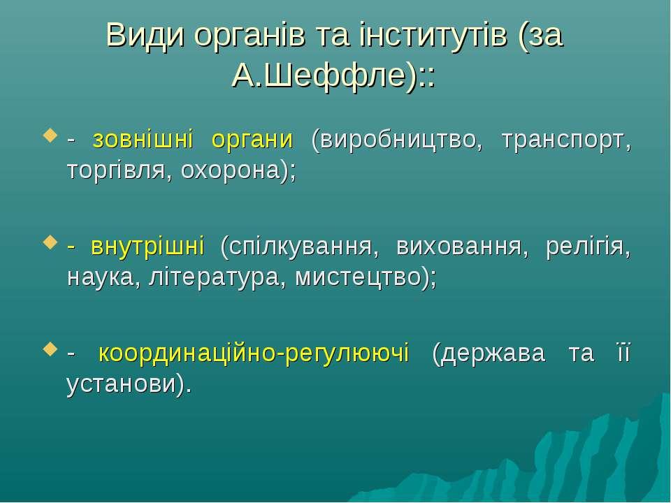 Види органів та інститутів (за А.Шеффле):: - зовнішні органи (виробництво, тр...