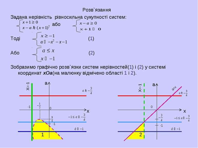 Розв`язання Задана нерівність рівносильна сукупності систем: або Тоді (1) Або...