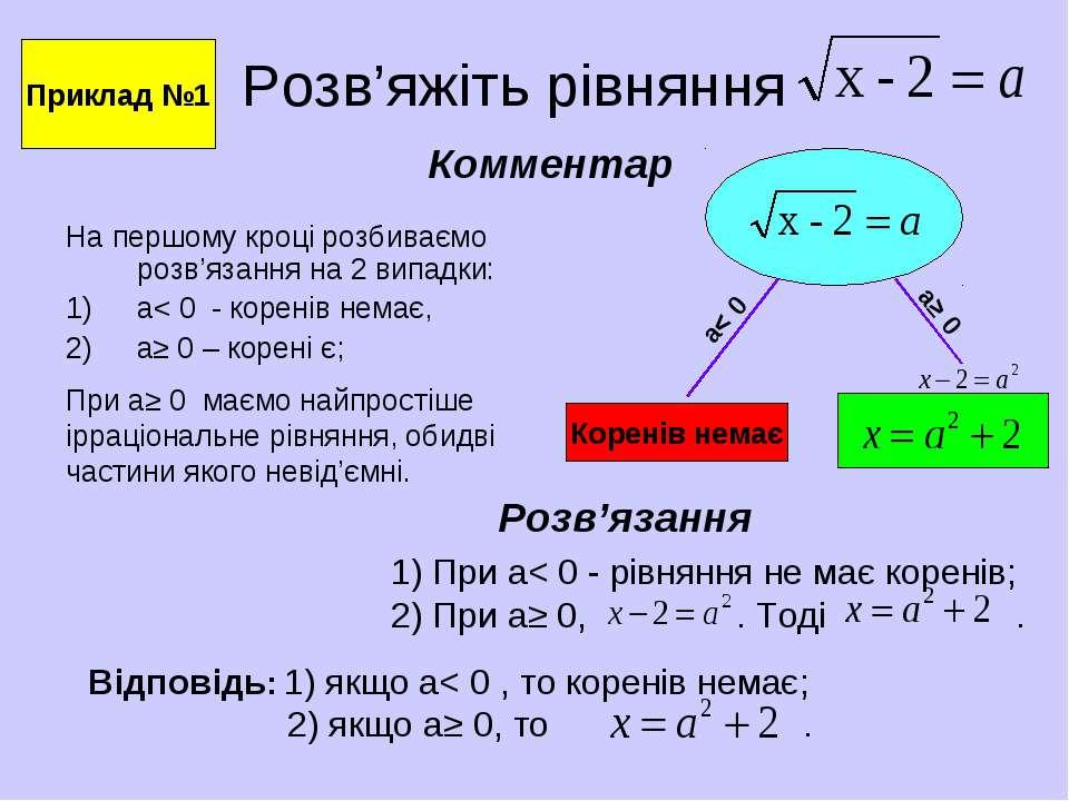 Розв'яжіть рівняння На першому кроці розбиваємо розв'язання на 2 випадки: a< ...