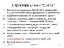 """18.09.2010 УШПС, Одеса * Структура клініки """"Оберіг"""" Діагностичне відділення (..."""
