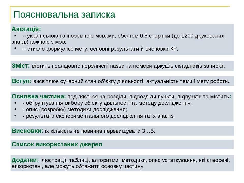 Пояснювальна записка Анотація: – українською та іноземною мовами, обсягом 0,5...