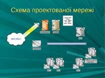 Схема проектованої мережі