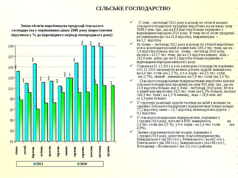 СІЛЬСЬКЕ ГОСПОДАРСТВО У січні - листопаді 2011 року в цілому по області валов...