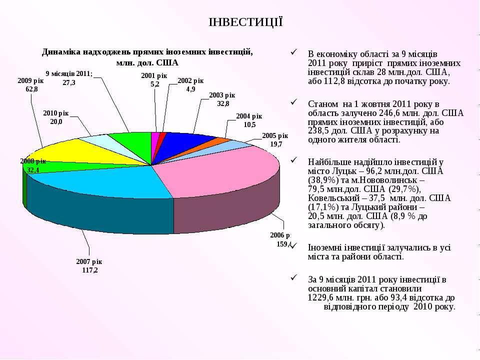ІНВЕСТИЦІЇ В економіку області за 9 місяців 2011 року приріст прямих іноземни...