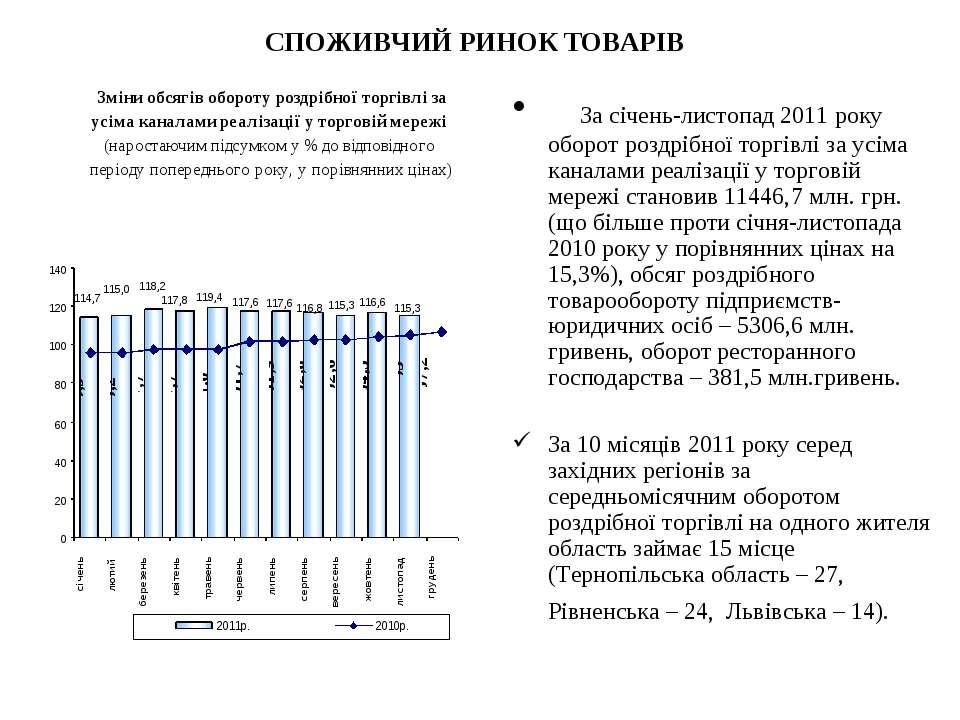 За січень-листопад 2011 року оборот роздрібної торгівлі за усіма каналами реа...