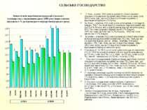 СІЛЬСЬКЕ ГОСПОДАРСТВО У січні - жовтні 2011 року в цілому по області валової ...